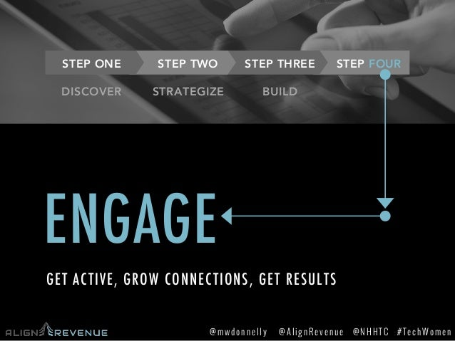 #TechWomen@mwdonnelly @AlignRevenue @NHHTC STEP TWO  STEP THREE STEP ONE  STEP FOUR ENGAGE DISCOVER GET ACTIVE, GROW CONNE...