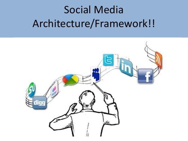 Social Media Architecture/Framework!!