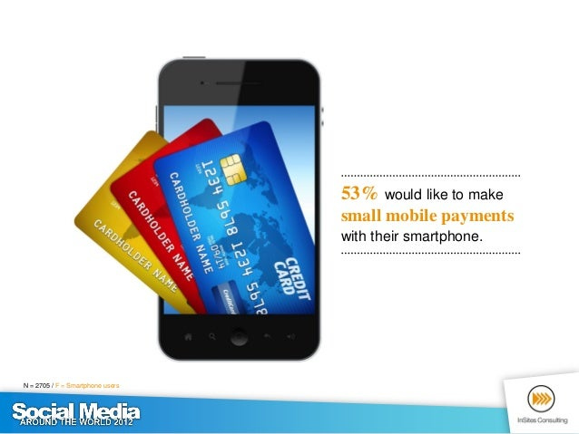 Interest in mobile services (1|2)Q To what extent are you interested in the following mobile services?                    ...
