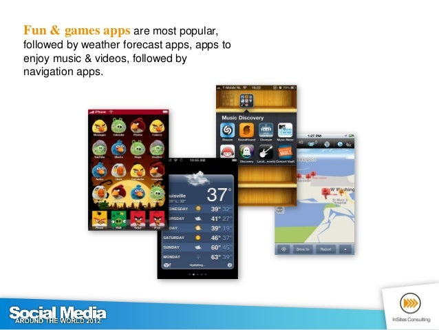 Type of apps used (1 2)Q Below you will find a list of apps. Which of the following apps do you use?                      ...