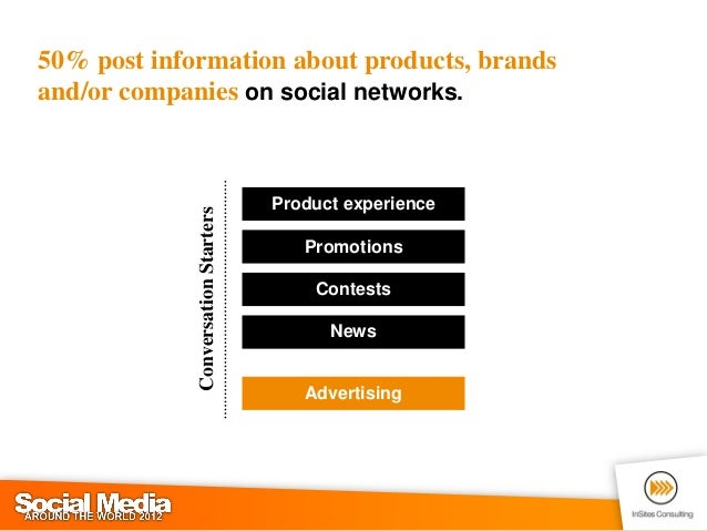 55% of social network usersare connected to brands. 10.6               7.0              5.0 is the average     is the aver...