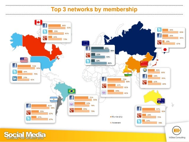 Top 3 networks by membership                           After Facebook, Vkontakte is                           the most pop...