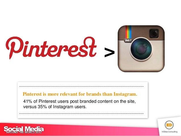 Following brands       52%                                   47%       12.8                                   10.6        ...