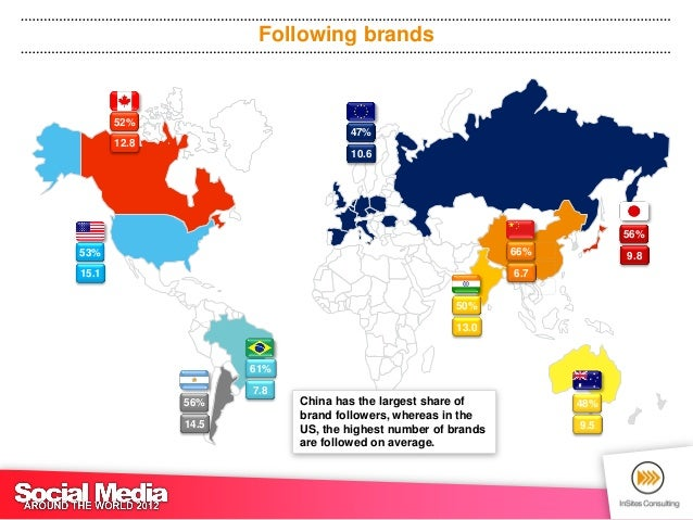 Following, actively following & interacting with brands (Brand followers only)             12.8                           ...
