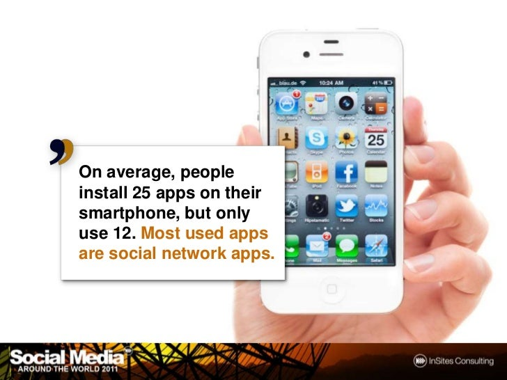 On average, peopleinstall 25 apps on theirsmartphone, but onlyuse 12. Most used appsare social network apps.              ...