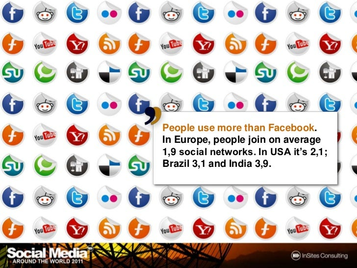 People use more than Facebook.In Europe, people join on average1,9 social networks. In USA it's 2,1;Brazil 3,1 and India 3...