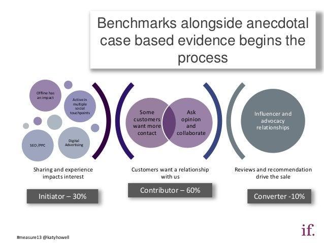 Benchmarks alongside anecdotal                                       case based evidence begins the                       ...