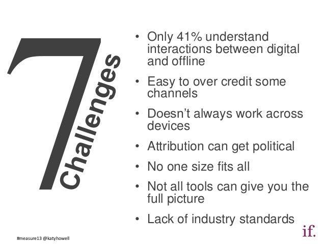 • Only 41% understand                           interactions between digital                           and offline        ...