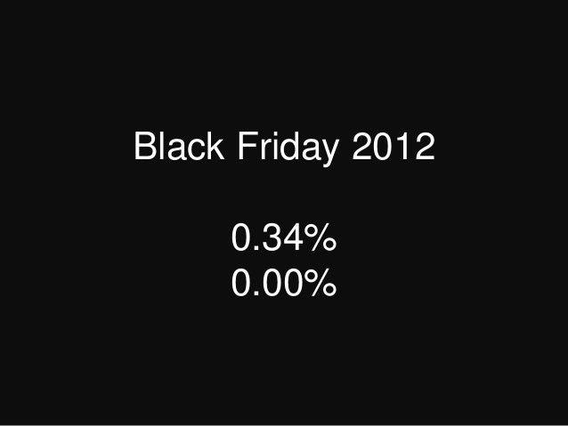 Black Friday 2012                              0.34%                              0.00%#measure13 @katyhowell