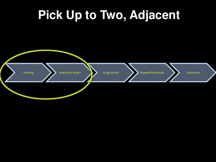Pick Up to Two, Adjacent<br />