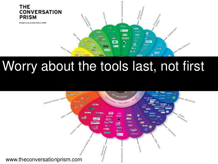 Worry about the tools last, not first<br />www.theconversationprism.com<br />