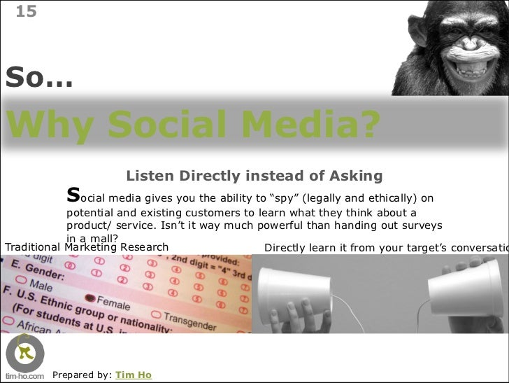 15    So… Why Social Media?                        Listen Directly instead of Asking            Social media gives you the...