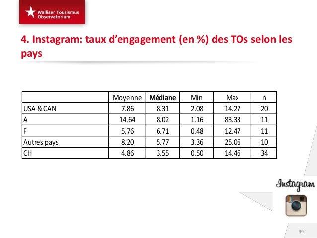 indicateurs de performance kpi pdf