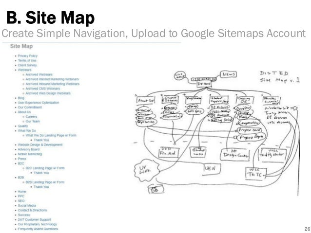 B. Site Map 26 Create Simple Navigation, Upload to Google Sitemaps Account