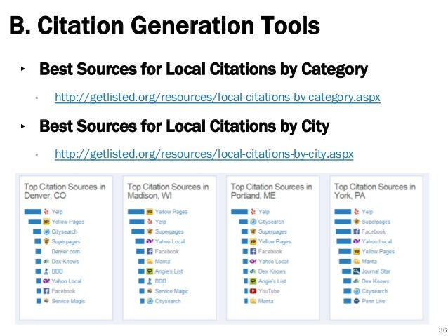 B. Citation Generation Tools ‣ Best Sources for Local Citations by Category • http://getlisted.org/resources/local-citatio...