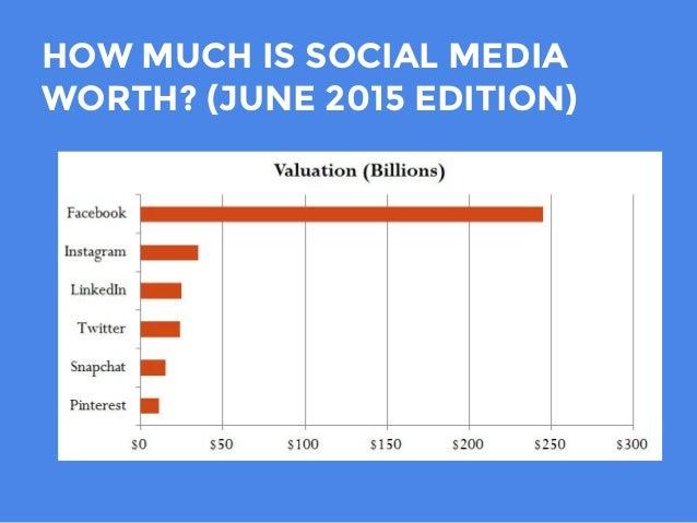 Social Media Is Big Business Slide 3
