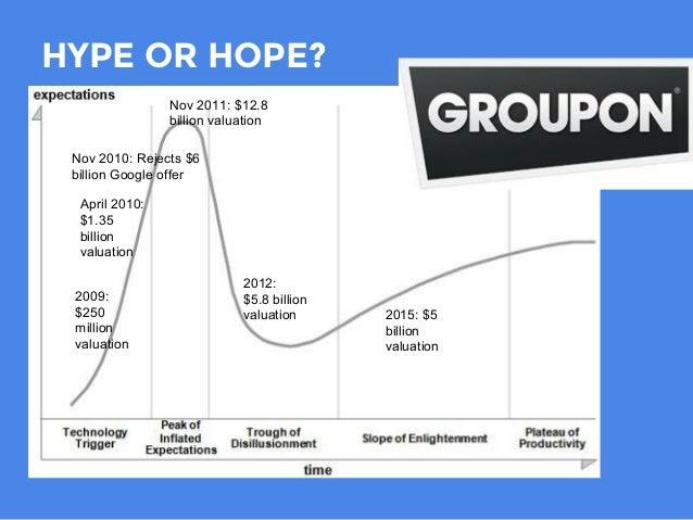 HYPE OR HOPE? 2009: $250 million valuation April 2010: $1.35 billion valuation Nov 2010: Rejects $6 billion Google offer N...