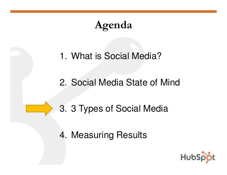 Agenda  1. What is Social Media?  2. Social Media State of Mind  3. 3 Types of Social Media  4. Measuring Results