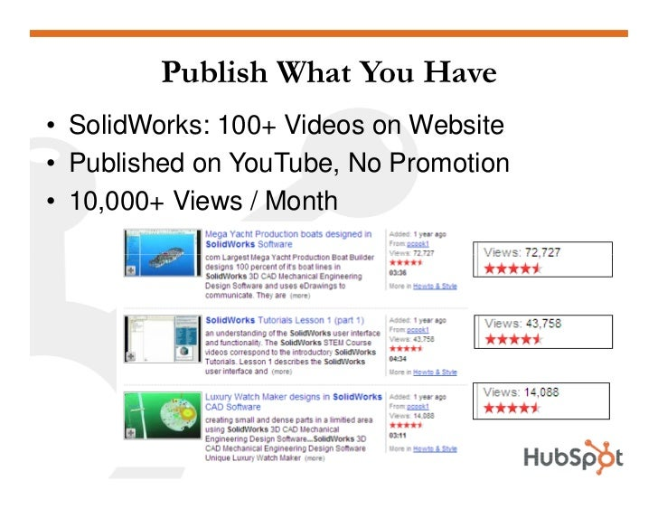 Publish What You Have • SolidWorks: 100+ Videos on Website • Published on YouTube, No Promotion • 10,000+ Views / Month