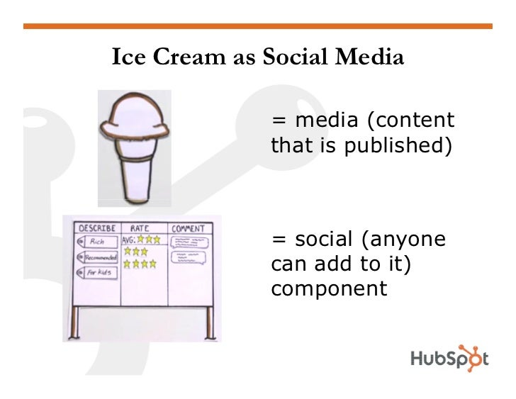 Ice Cream as Social Media               = media (content              that is published)                 = social (anyone ...