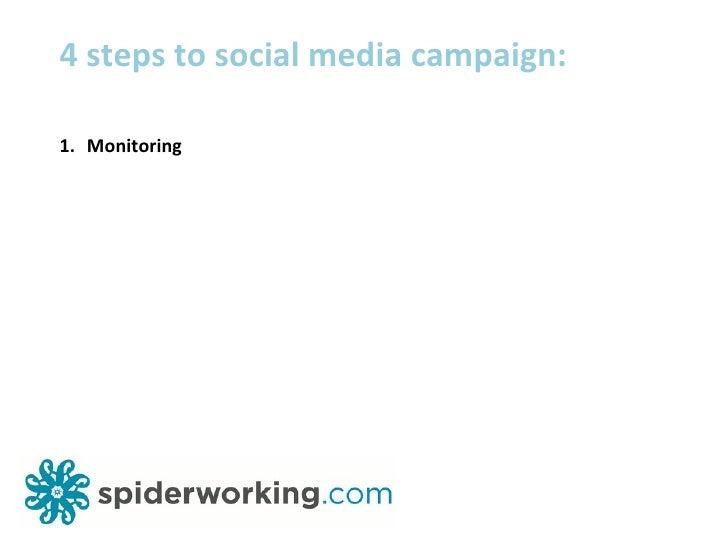 social media campaign business plan