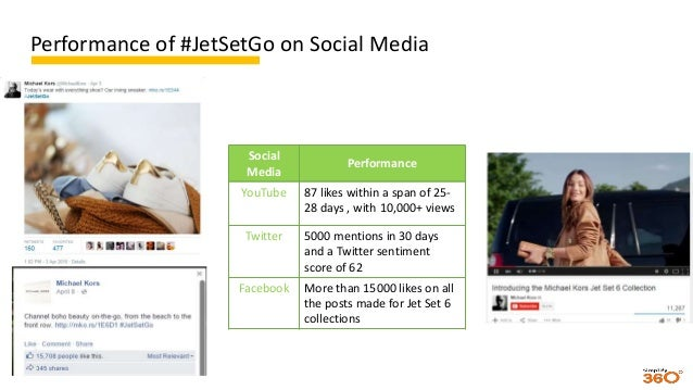 Michael Kors #JetSetGo Campaign Receives 5K Mentions in 30 ...