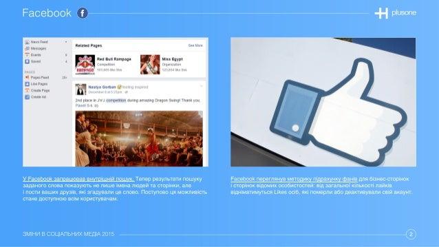 Social media changes. Spring 2015 Slide 2