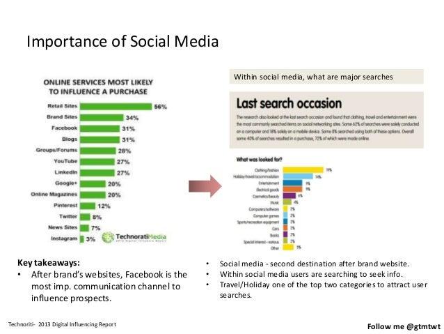 Follow me @gtmtwt Importance of Social Media Technoriti- 2013 Digital Influencing Report Key takeaways: • After brand's we...