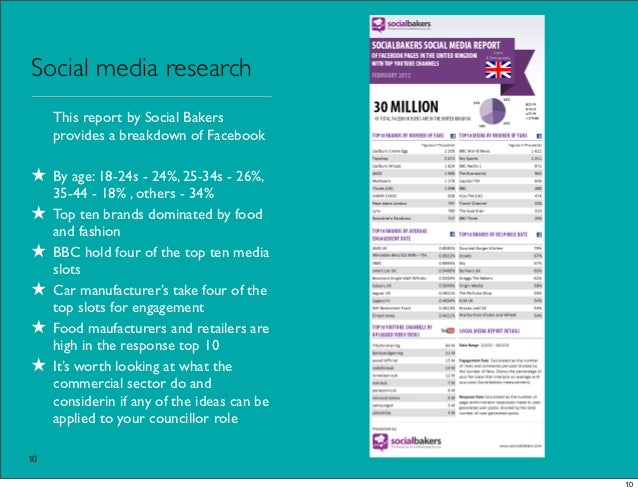 Social media research     This report by Social Bakers     provides a breakdown of Facebook★ By age: 18-24s - 24%, 25-34s ...
