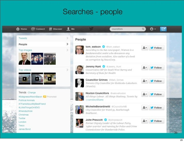 Searches - people                    23                         23
