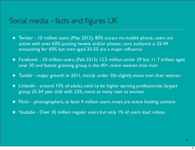 Social media - facts and figures UK★ Twitter - 10 million users (May 2012), 80% access via mobile phone, users are  active ...