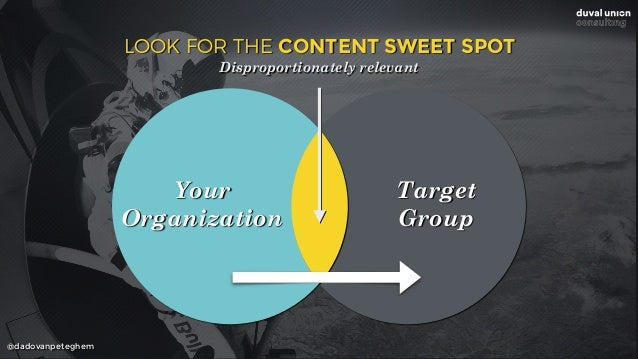 @dadovanpeteghem Your Organization Target Group LOOK FOR THE CONTENT SWEET SPOT Disproportionately relevant