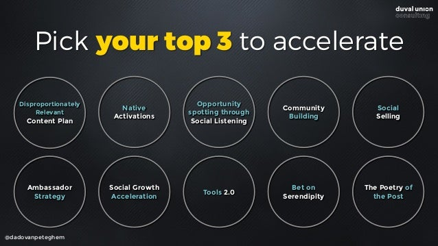 Pick your top 3 to accelerate @dadovanpeteghem Ambassador Strategy Native  Activations Opportunity spotting through Soci...