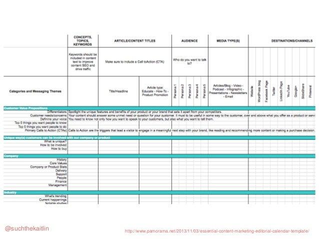 Social Media Content Marketing Plan Geccetackletartsco - Content marketing strategy template