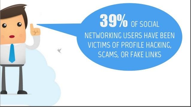 39 Of Social Networking Users