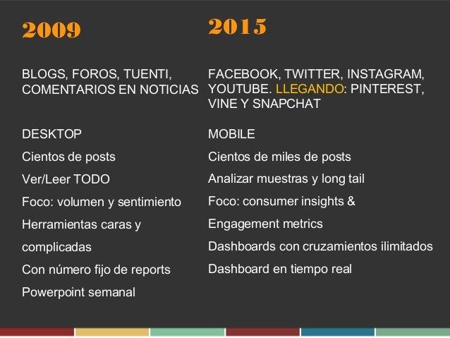 Social media data: pasado, presente, y futuro Slide 3