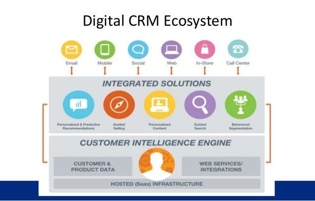 Integrating Digital Marketing And Crm Smdaymia