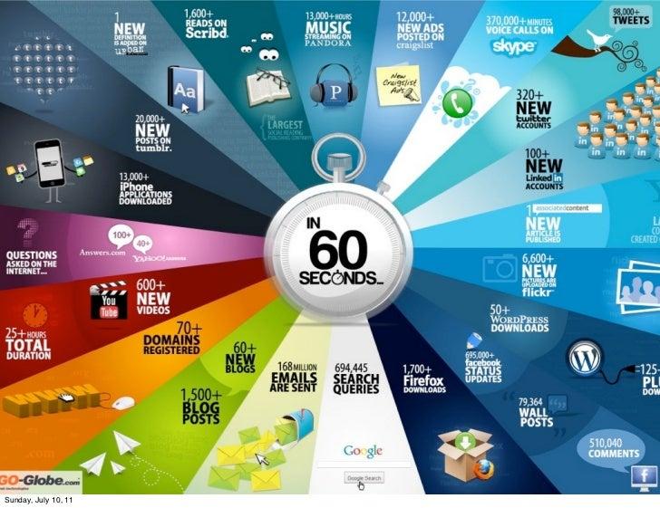 Social Media For Marketing and Customer Care   Slide 3