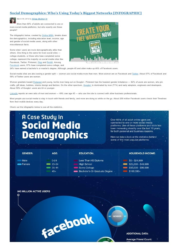Social Demographics: Who's Using Today's Biggest Networks [INFOGRAPHIC]       March 09, 2012 by Alissa Skelton 28       Mo...