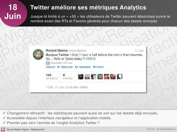 18                    Twitter améliore ses métriques AnalyticsJuin                   Jusque-là limité à un « +50 » les uti...