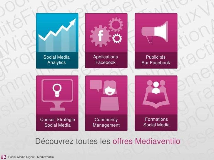 Social Media     Applications     Publicités                           Analytics        Facebook      Sur Facebook        ...