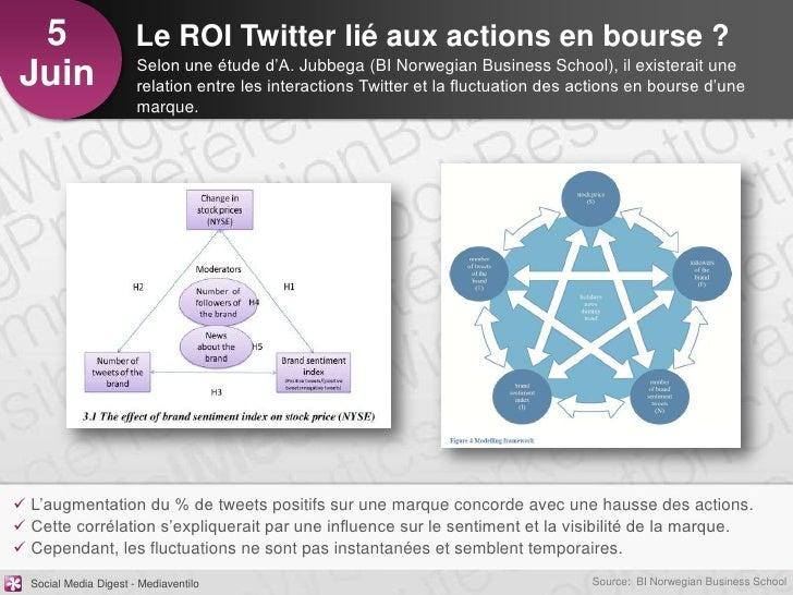 5                     Le ROI Twitter lié aux actions en bourse ?                       Selon une étude d'A. Jubbega (BI No...