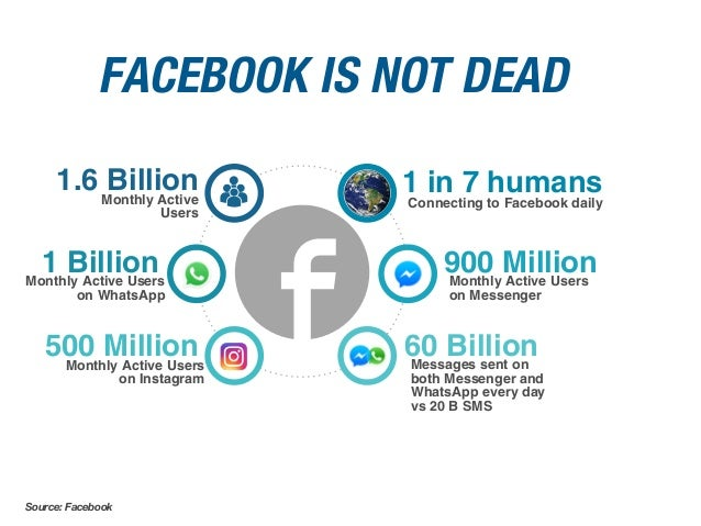 """THE ROI OF SOCIAL MEDIA IS THAT YOUR BUSINESS WILL STILL EXIST IN 5 YEARS. """" - ERIK QUALMAN , AUTHOR OF SOCIALNOMICS"""
