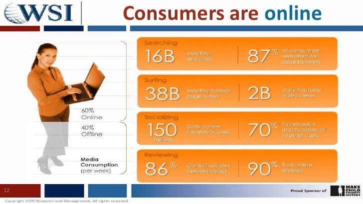 Consumers are online<br />12<br />
