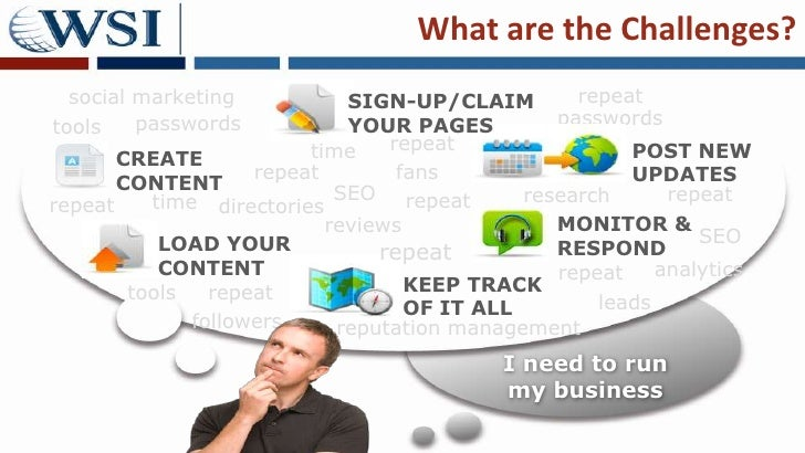 repeat<br />social marketing<br />SIGN-UP/CLAIM YOUR PAGES<br />passwords<br />passwords<br />tools<br />repeat<br />POST ...