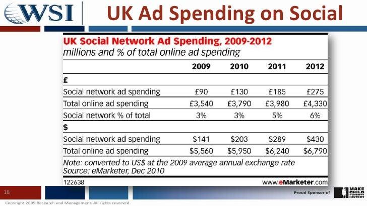 UK Ad Spending on Social<br />18<br />