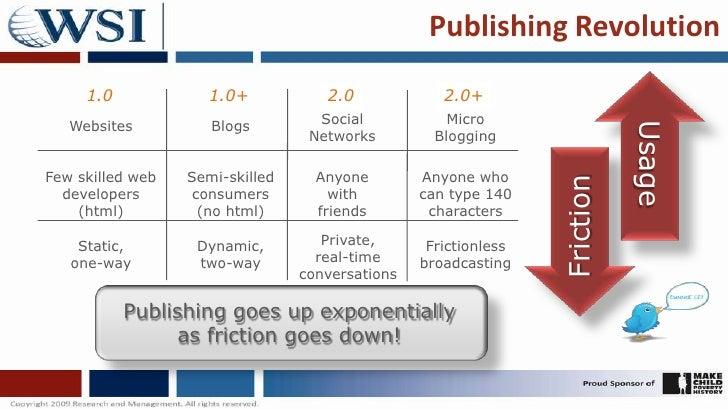 1.0<br />1.0+<br />2.0<br />2.0+<br />Social Networks<br />Micro <br />Blogging<br />Websites<br />Blogs<br />Usage<br />F...