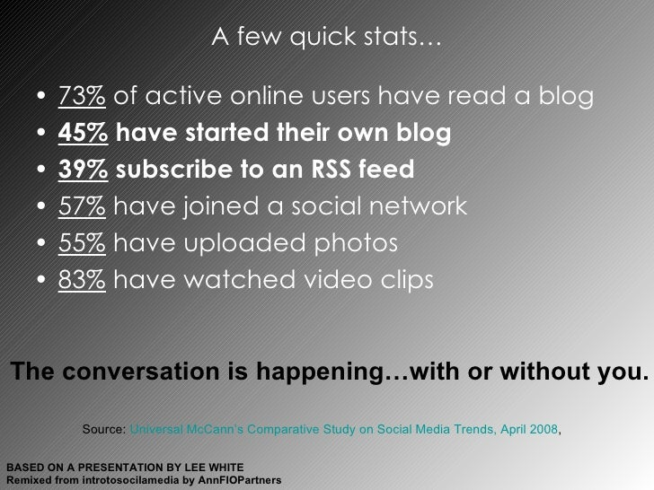 Premise Indicator Words: Social Media For Education Advancement