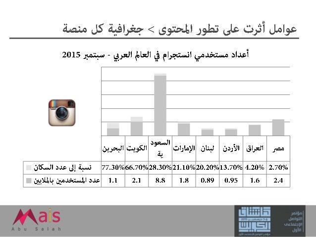 دور منصات التواصل الاجتماعي في تشكيل النشر الإلكتروني والتسويق