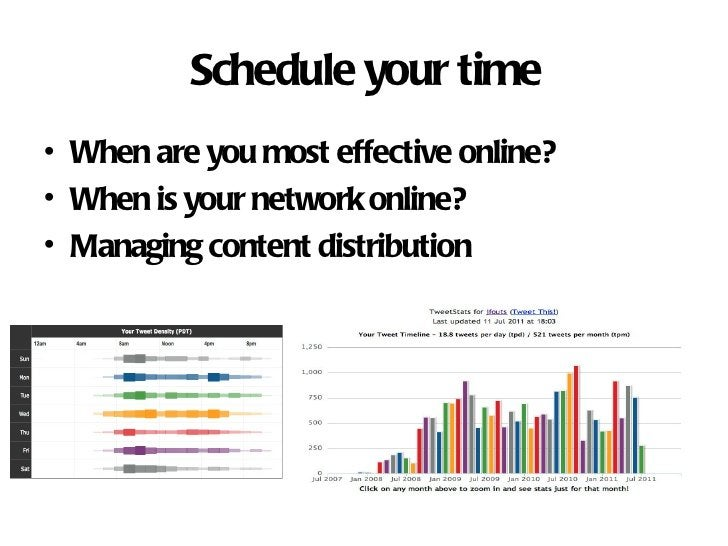 Schedule your time• When are you most effective online?• When is your network online?• Managing content distribution